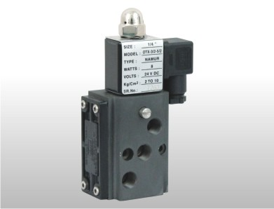 poppet type namur solenoid valve